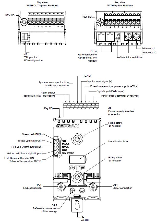 Gefran Melt Pressure Transducer Photo Trend Ideas