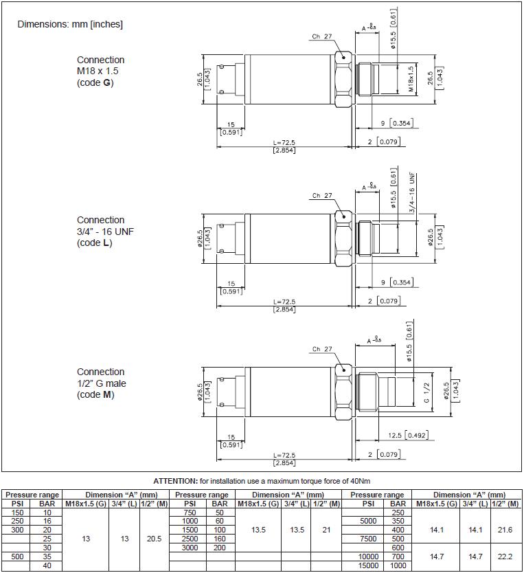 TPFADA_mech sagatron shop gefran tpfada flush diaphragm pressure transmitter gefran pressure transducer wiring diagram at readyjetset.co