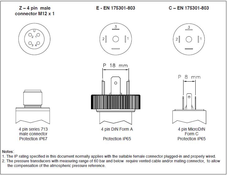 Sagatron Shop Gefran Ks Pressure Transmitter